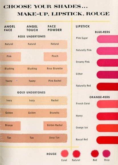 colori rossetto anni 50