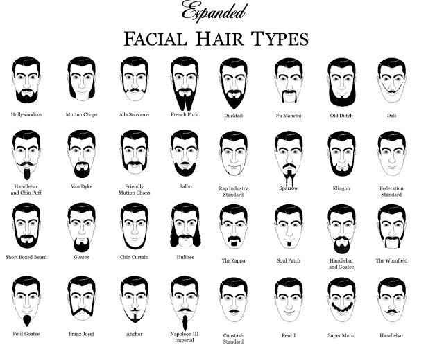 come curare la barba lunga